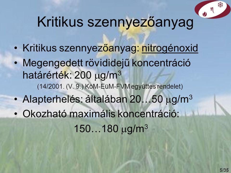 4/35 Környezet jellemzői Sík terület, városi környezet Beépítési magasság 15 m (max. 5 szint) Legközelebbi épület távolsága 100…500 m Az ellenőrzést a