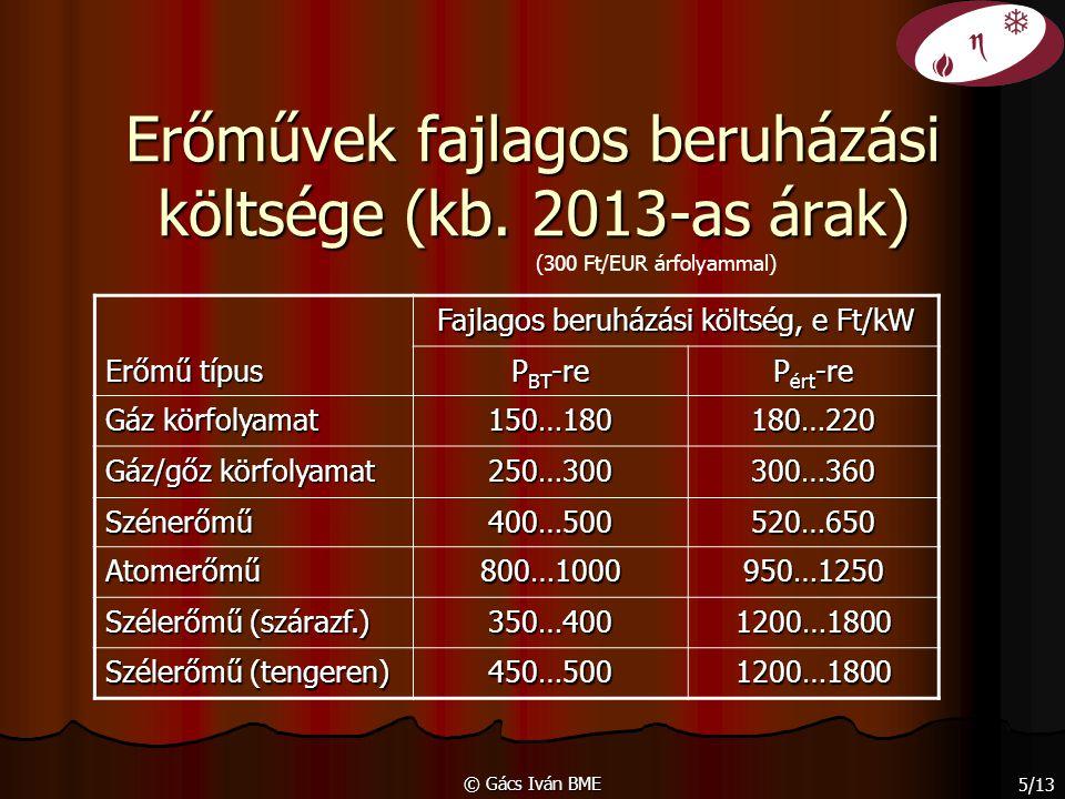 © Gács Iván BME 5/13 Erőművek fajlagos beruházási költsége (kb. 2013-as árak) Fajlagos beruházási költség, e Ft/kW Erőmű típus P BT -re P ért -re Gáz