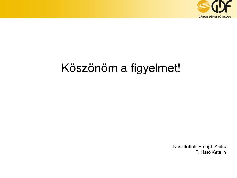 Köszönöm a figyelmet! Készítették: Balogh Anikó F. Ható Katalin