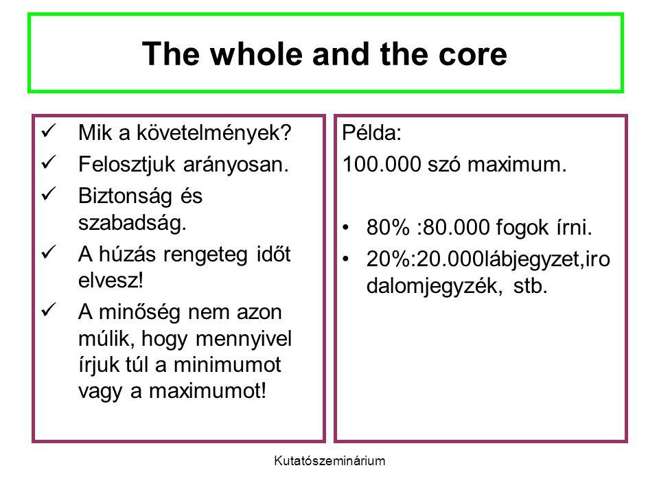 Kutatószeminárium The whole and the core Mik a követelmények? Felosztjuk arányosan. Biztonság és szabadság. A húzás rengeteg időt elvesz! A minőség ne