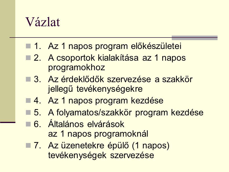 Vázlat 1.Az 1 napos program előkészületei 2. A csoportok kialakítása az 1 napos programokhoz 3.