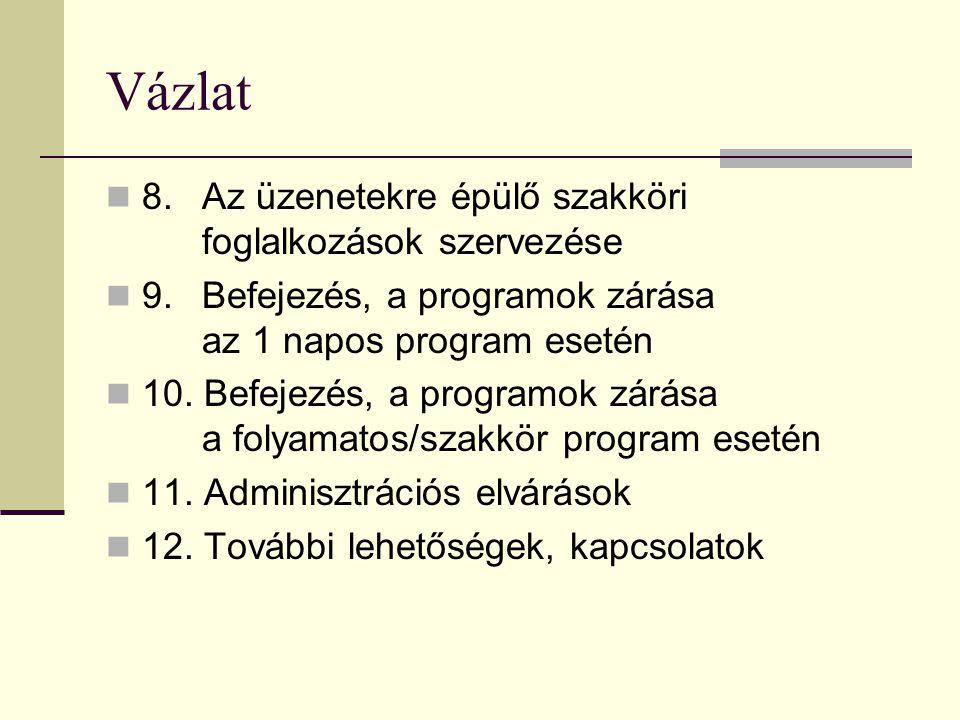 Vázlat 8.Az üzenetekre épülő szakköri foglalkozások szervezése 9.