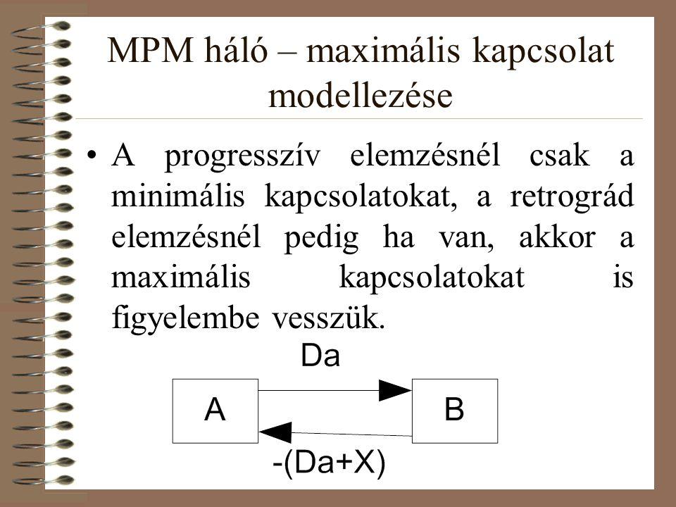 MPM háló – maximális kapcsolat modellezése A progresszív elemzésnél csak a minimális kapcsolatokat, a retrográd elemzésnél pedig ha van, akkor a maxim