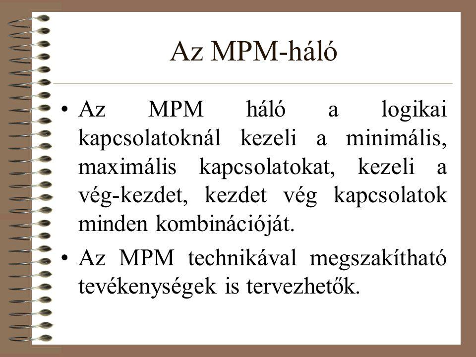 Az MPM-háló Az MPM háló a logikai kapcsolatoknál kezeli a minimális, maximális kapcsolatokat, kezeli a vég-kezdet, kezdet vég kapcsolatok minden kombi