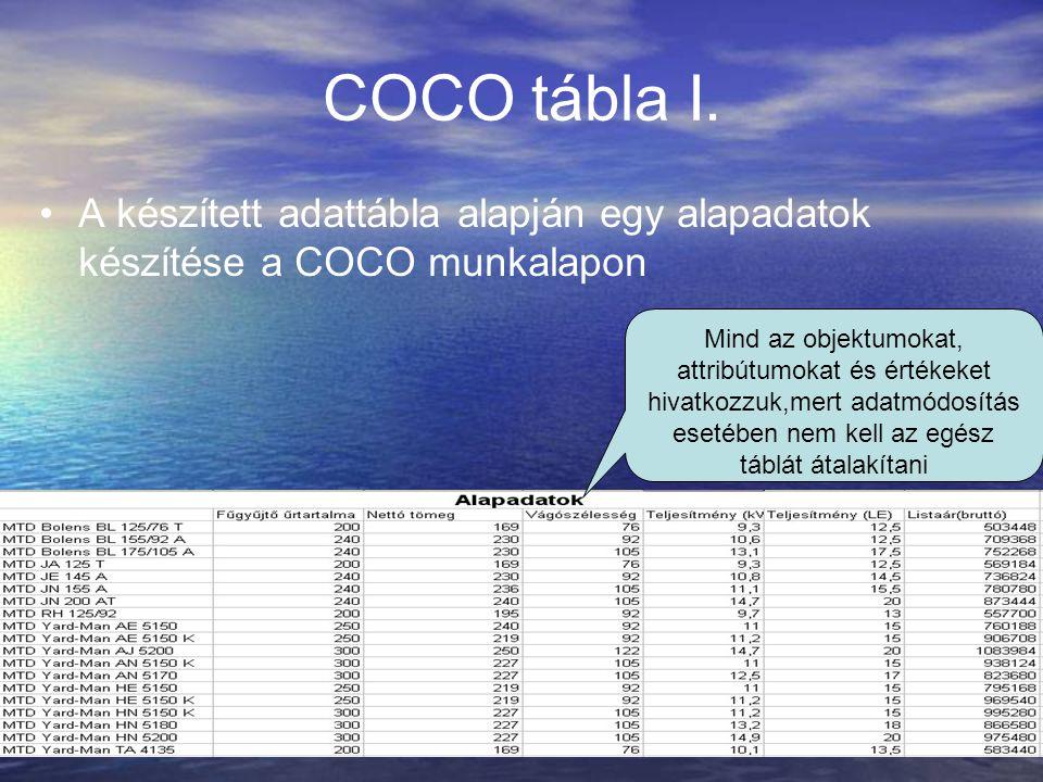 COCO tábla I. A készített adattábla alapján egy alapadatok készítése a COCO munkalapon Mind az objektumokat, attribútumokat és értékeket hivatkozzuk,m