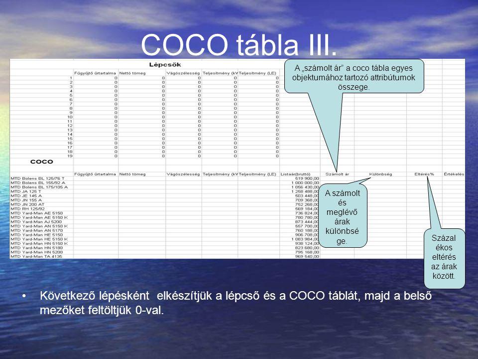 """COCO tábla III. Következő lépésként elkészítjük a lépcső és a COCO táblát, majd a belső mezőket feltöltjük 0-val. A """"számolt ár"""" a coco tábla egyes ob"""