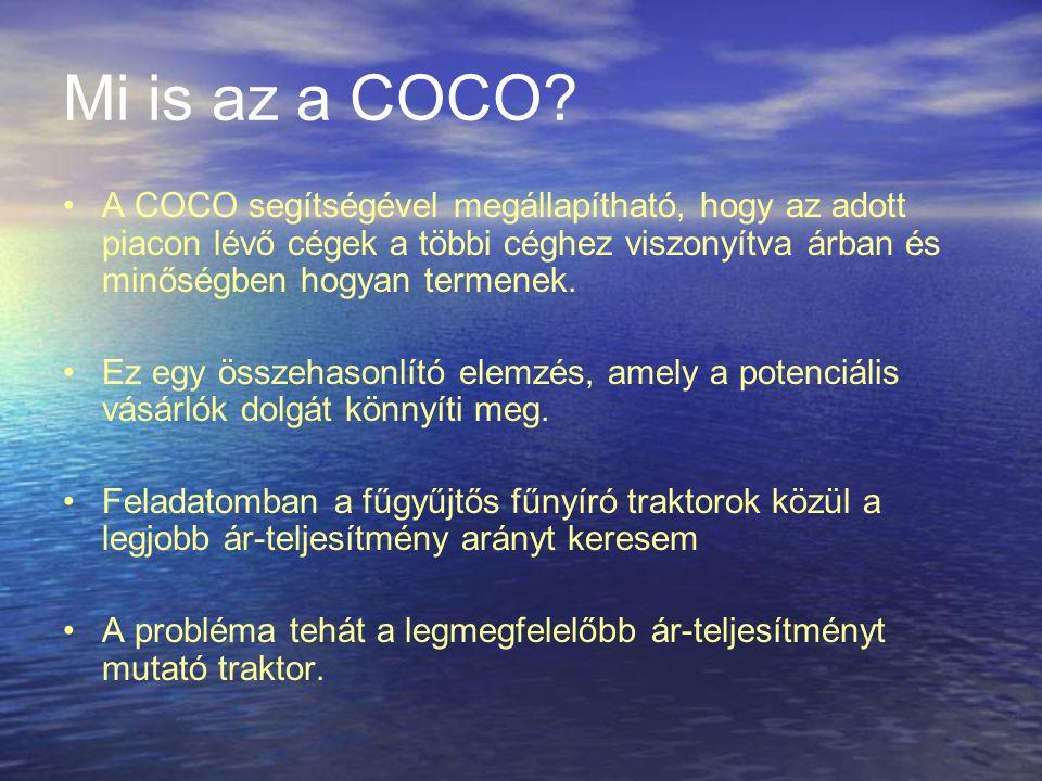 Mi is az a COCO? A COCO segítségével megállapítható, hogy az adott piacon lévő cégek a többi céghez viszonyítva árban és minőségben hogyan termenek. E