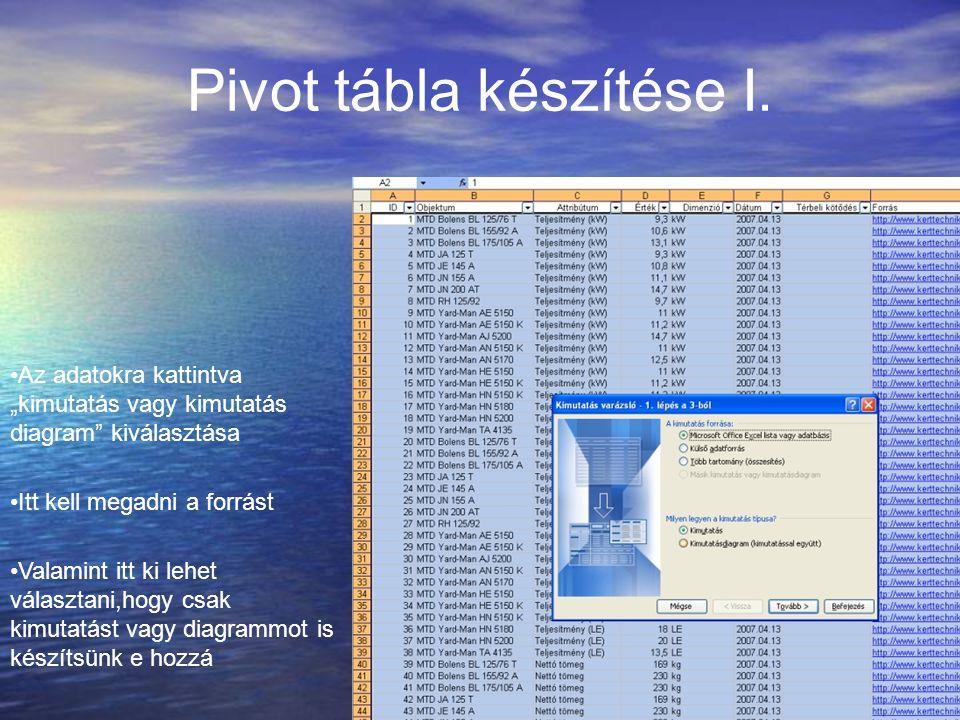 """Pivot tábla készítése I. Az adatokra kattintva """"kimutatás vagy kimutatás diagram"""" kiválasztása Itt kell megadni a forrást Valamint itt ki lehet válasz"""