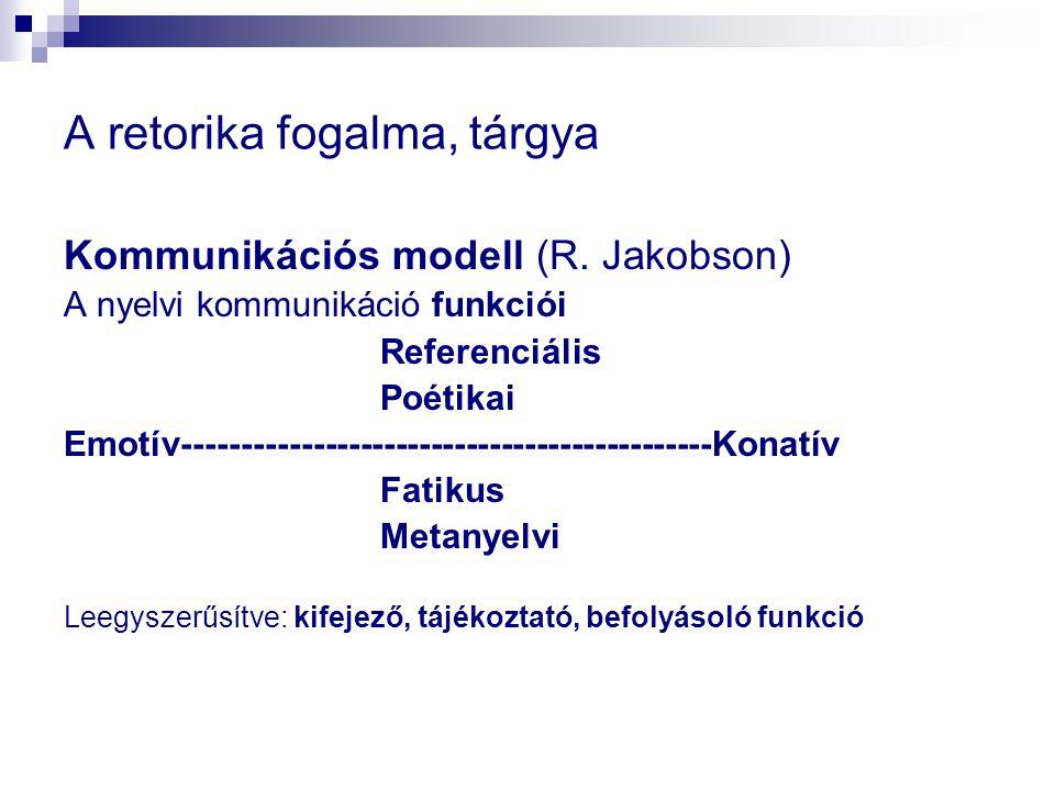 A retorika fogalma, tárgya Kommunikációs modell (R.