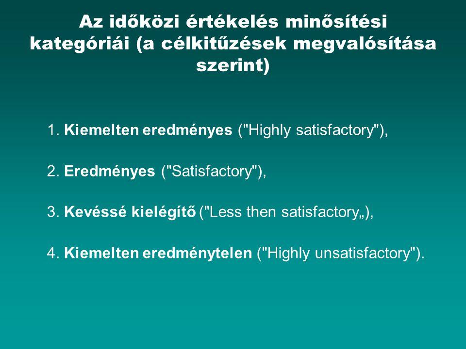 Az időközi értékelés minősítési kategóriái (a célkitűzések megvalósítása szerint) 1.