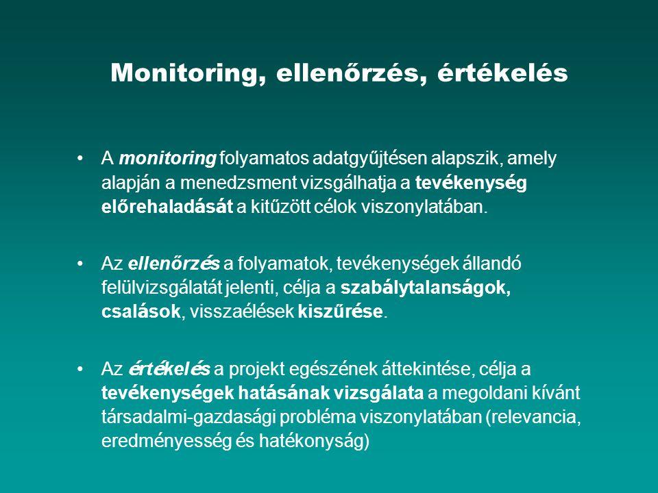 Monitoring, ellenőrzés, értékelés A monitoring folyamatos adatgyűjt é sen alapszik, amely alapj á n a menedzsment vizsg á lhatja a tev é kenys é g előrehalad á s á t a kitűz ö tt c é lok viszonylat á ban.