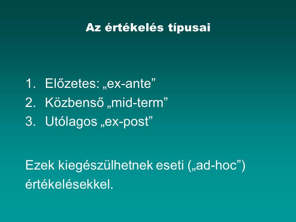 """Az értékelés típusai 1.Előzetes: """"ex-ante 2.Közbenső """"mid-term 3.Utólagos """"ex-post Ezek kiegészülhetnek eseti (""""ad-hoc ) értékelésekkel."""