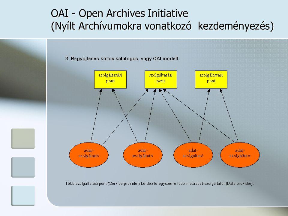 OAI - Open Archives Initiative (Nyílt Archívumokra vonatkozó kezdeményezés)