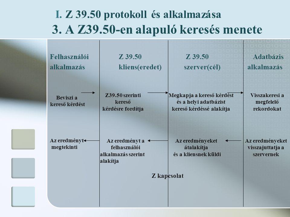 I. Z 39.50 protokoll és alkalmazása 3.