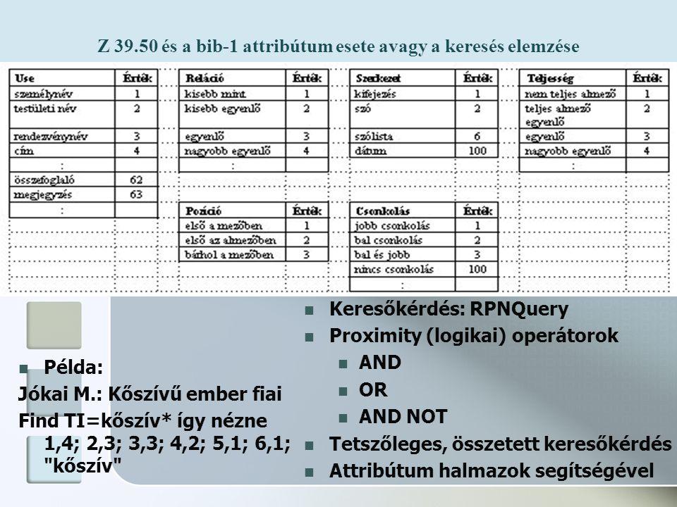 Z 39.50 és a bib-1 attribútum esete avagy a keresés elemzése Keresőkérdés: RPNQuery Proximity (logikai) operátorok AND OR AND NOT Tetszőleges, összetett keresőkérdés Attribútum halmazok segítségével Példa: Jókai M.: Kőszívű ember fiai Find TI=kőszív* így nézne 1,4; 2,3; 3,3; 4,2; 5,1; 6,1; kőszív