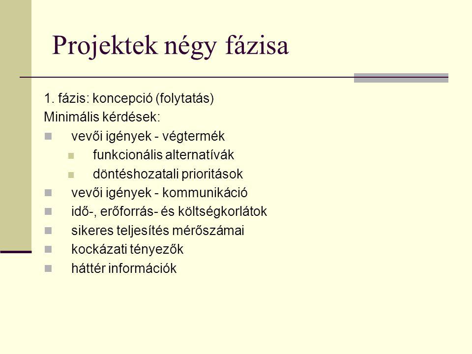 """Projektek négy fázisa 1. fázis: koncepció vevő és cél (kell vevő?) elkötelezettség új termék ötlete """"játéktér"""" - stakeholder tanulmányterv (kapacitás,"""
