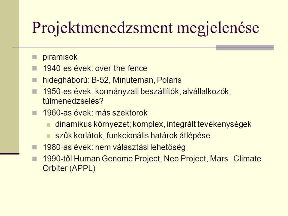 A projektmenedzsment fogalma Projektmenedzsment ismérvei ISO szerinti definíció Projektfázis minták Projektek négy fázisa 1/B modul