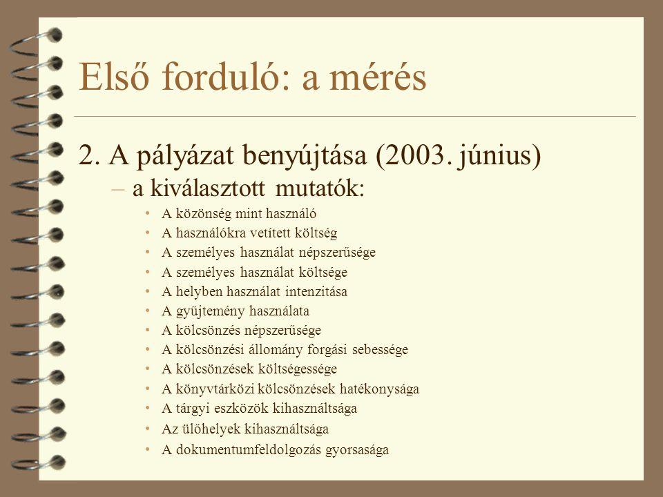Első forduló: a mérés 2. A pályázat benyújtása (2003.