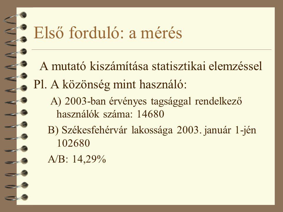 Első forduló: a mérés A mutató kiszámítása statisztikai elemzéssel Pl.