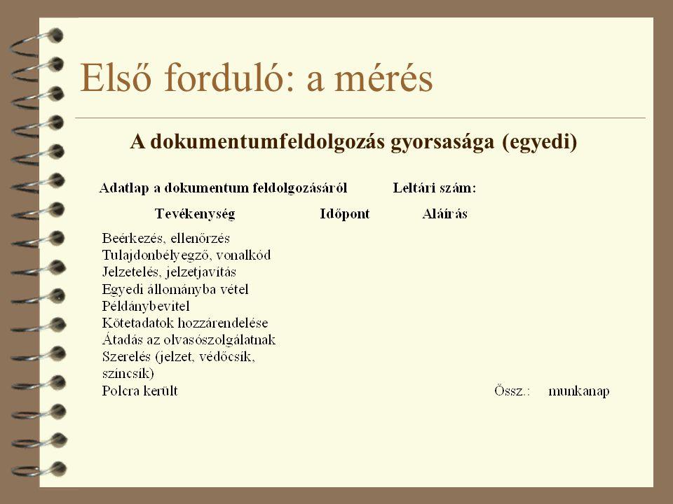 Első forduló: a mérés A dokumentumfeldolgozás gyorsasága (egyedi)