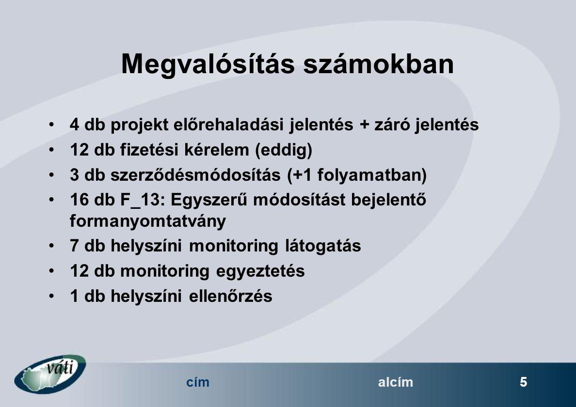 címalcím 5 Megvalósítás számokban 4 db projekt előrehaladási jelentés + záró jelentés 12 db fizetési kérelem (eddig) 3 db szerződésmódosítás (+1 folyamatban) 16 db F_13: Egyszerű módosítást bejelentő formanyomtatvány 7 db helyszíni monitoring látogatás 12 db monitoring egyeztetés 1 db helyszíni ellenőrzés
