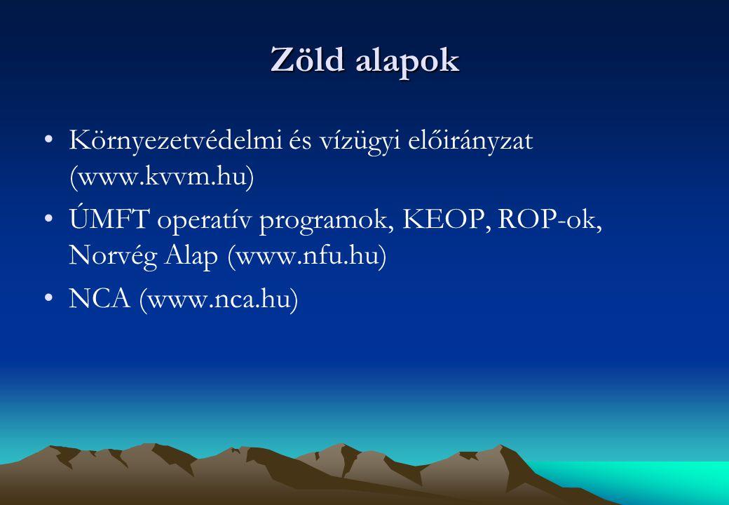 Zöld alapok Környezetvédelmi és vízügyi előirányzat (www.kvvm.hu) ÚMFT operatív programok, KEOP, ROP-ok, Norvég Alap (www.nfu.hu) NCA (www.nca.hu)
