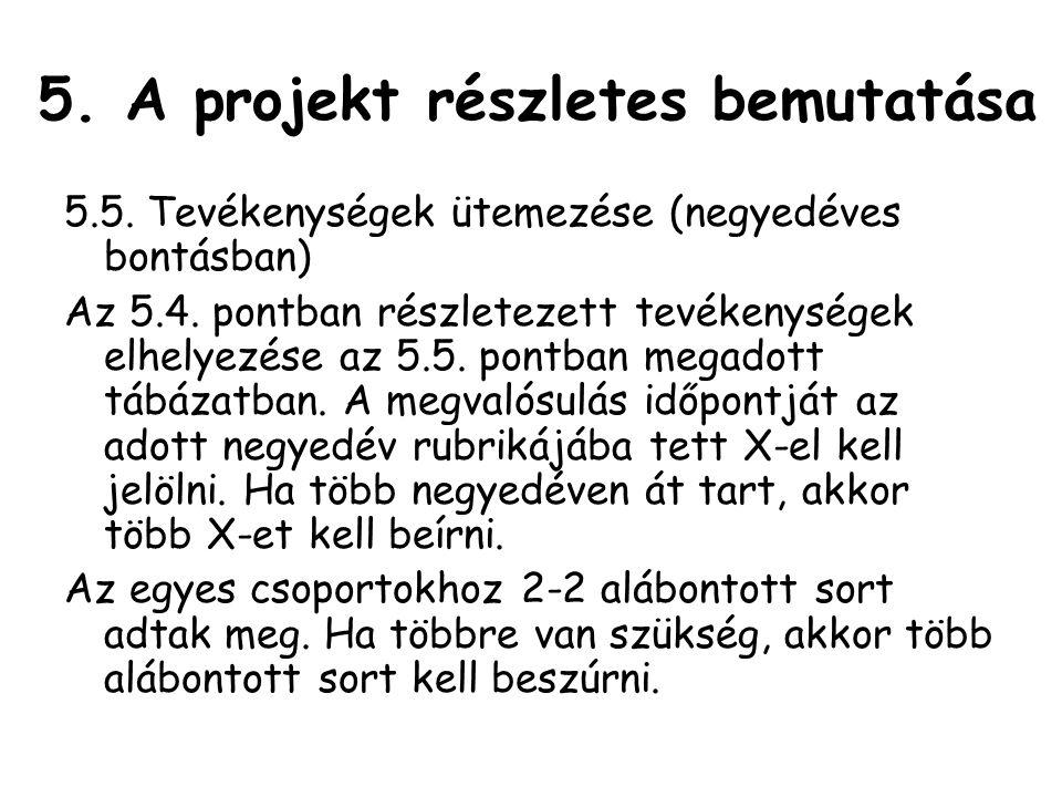 5.A projekt részletes bemutatása 5.5. Tevékenységek ütemezése (negyedéves bontásban) Az 5.4.