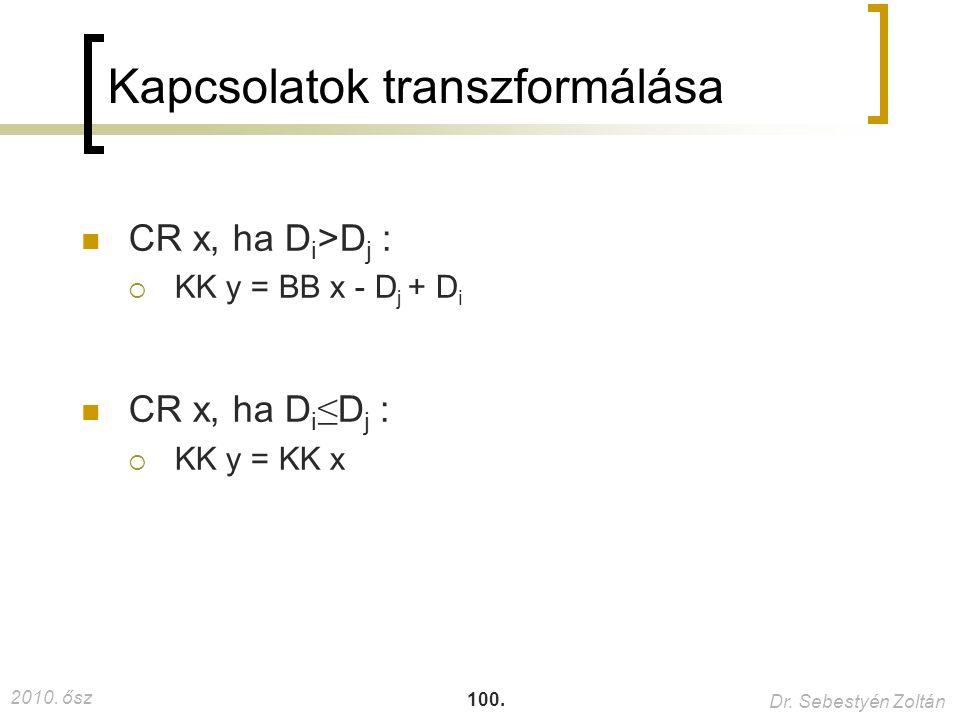 2010.ősz Dr. Sebestyén Zoltán 100.
