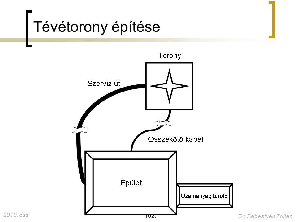 2010. ősz Dr. Sebestyén Zoltán 102. Tévétorony építése