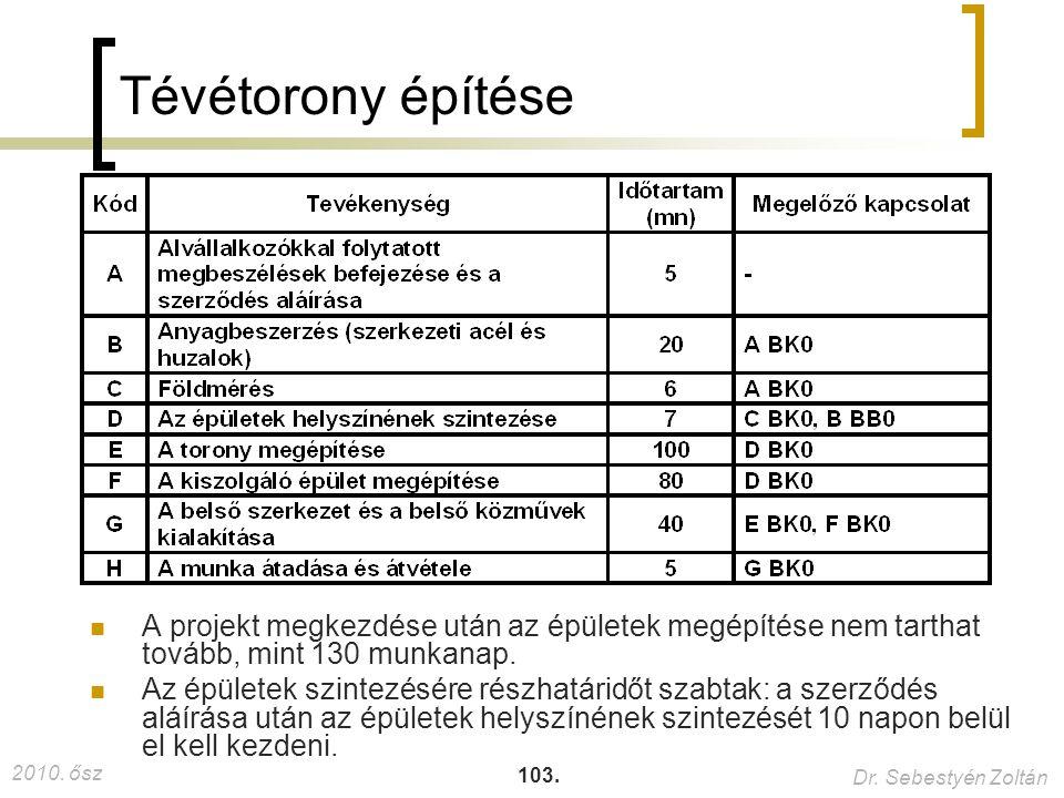 2010.ősz Dr. Sebestyén Zoltán 103.