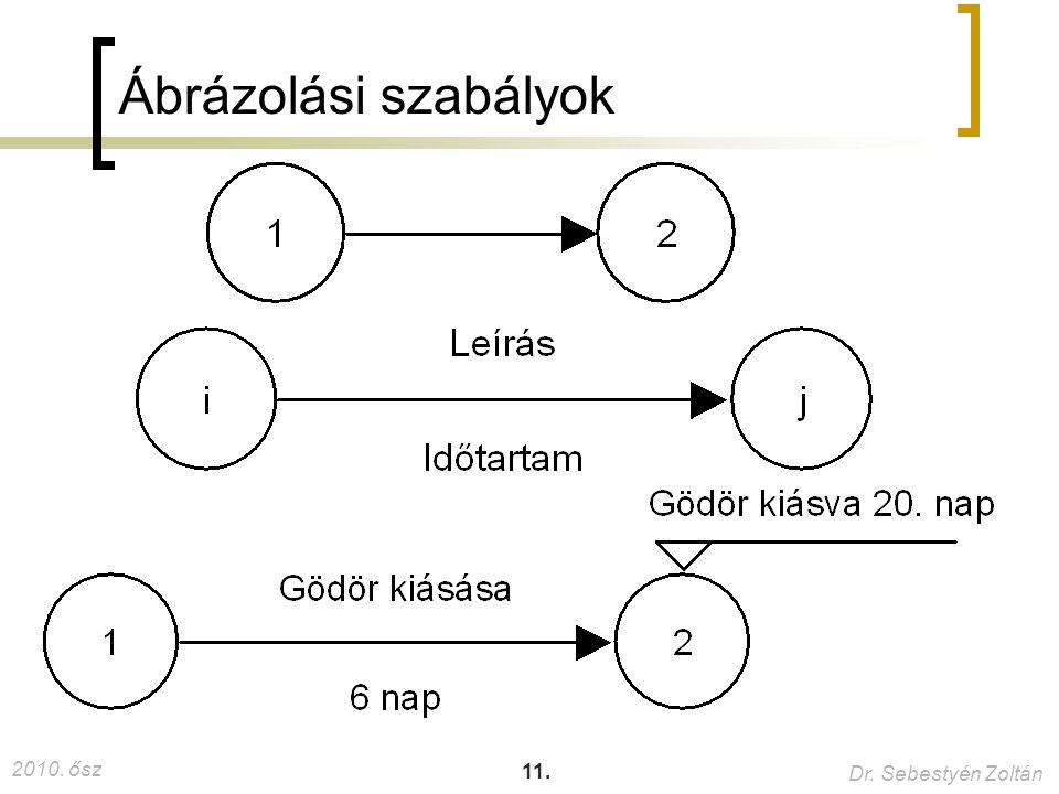 2010. ősz Dr. Sebestyén Zoltán 11. Ábrázolási szabályok