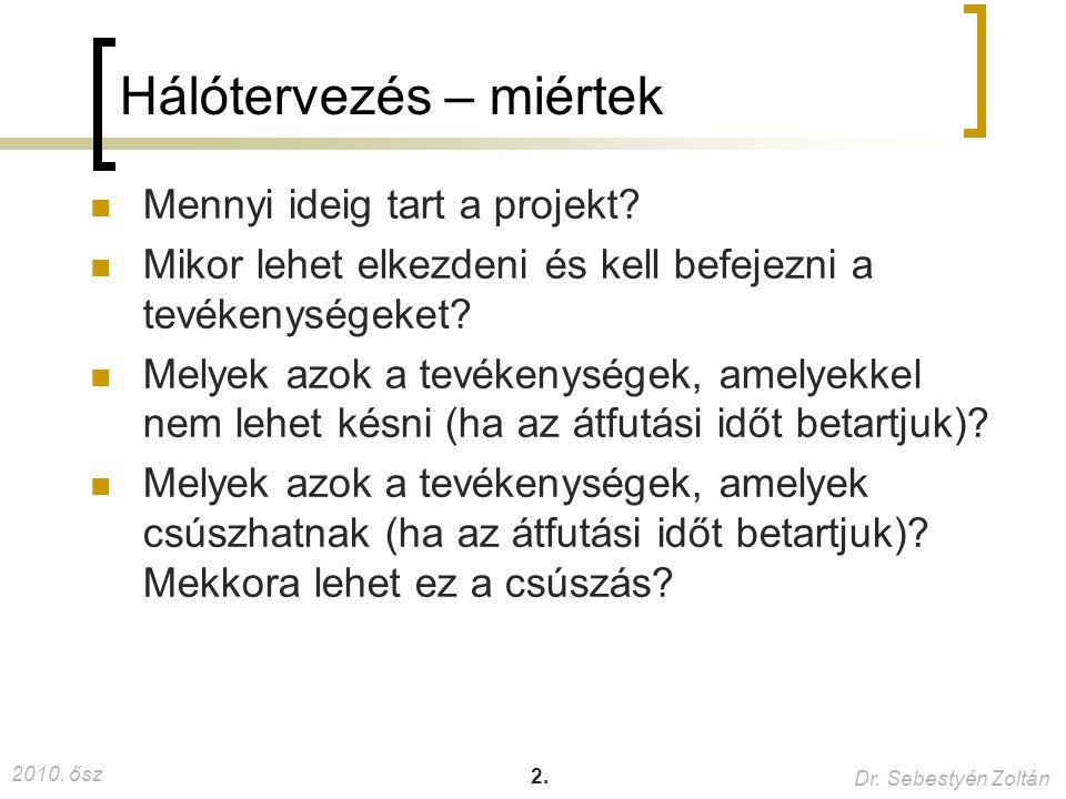 2010.ősz Dr. Sebestyén Zoltán 2. Hálótervezés – miértek Mennyi ideig tart a projekt.
