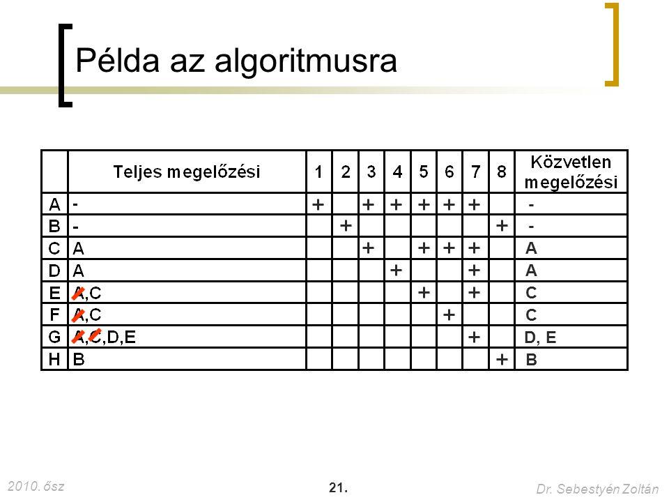 2010. ősz Dr. Sebestyén Zoltán 21. Példa az algoritmusra A A C C D, E B - - 59.