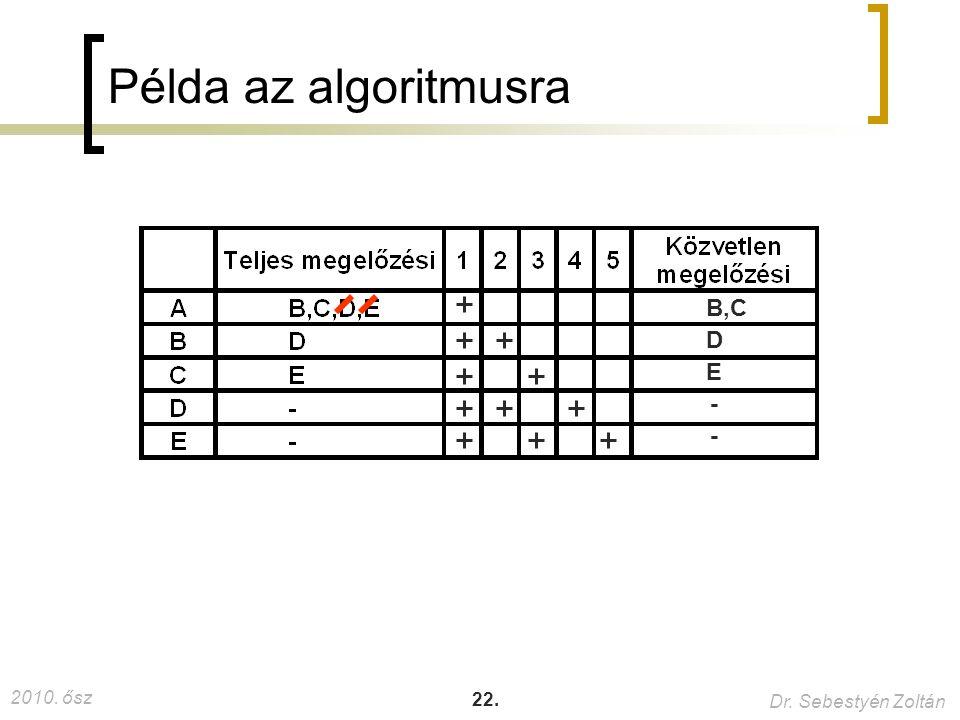 2010. ősz Dr. Sebestyén Zoltán 22. Példa az algoritmusra B,C D E - - 59.