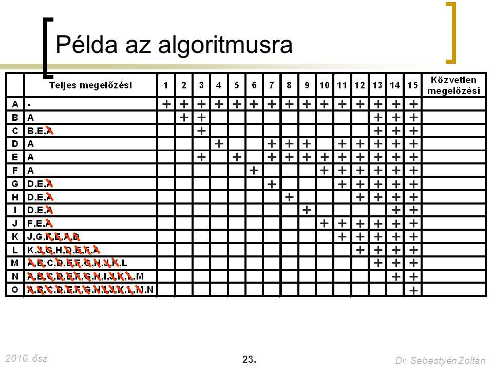 2010. ősz Dr. Sebestyén Zoltán 23. Példa az algoritmusra 28 és 59.