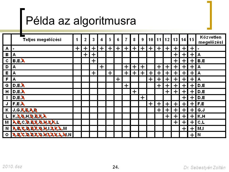2010. ősz Dr. Sebestyén Zoltán 24. Példa az algoritmusra 28 és 59.