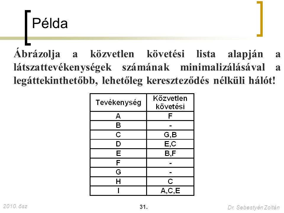 2010.ősz Dr. Sebestyén Zoltán 31. Példa 60.