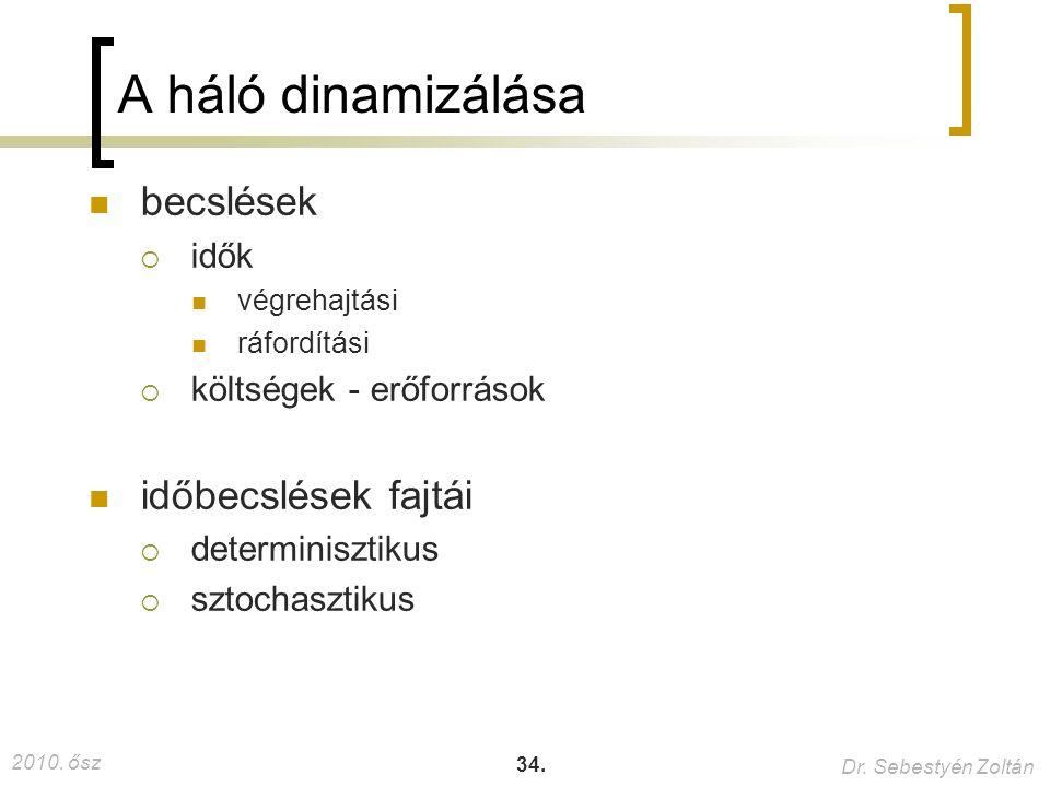 2010.ősz Dr. Sebestyén Zoltán 34.
