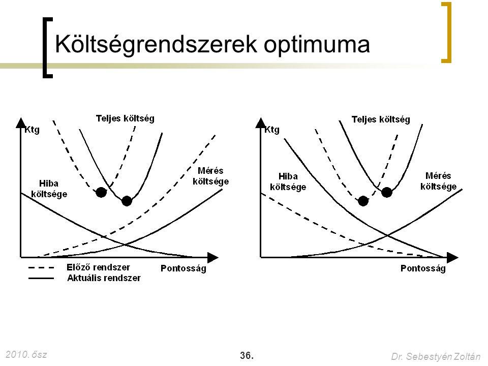 2010. ősz Dr. Sebestyén Zoltán 36. Költségrendszerek optimuma