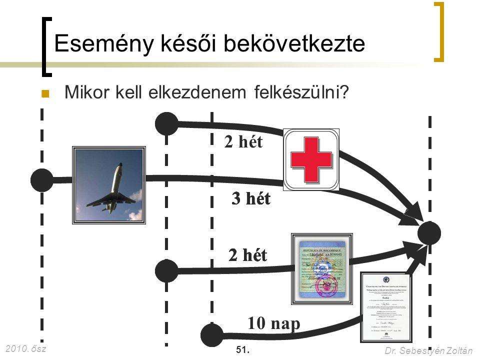 2010. ősz Dr. Sebestyén Zoltán 51. Esemény késői bekövetkezte