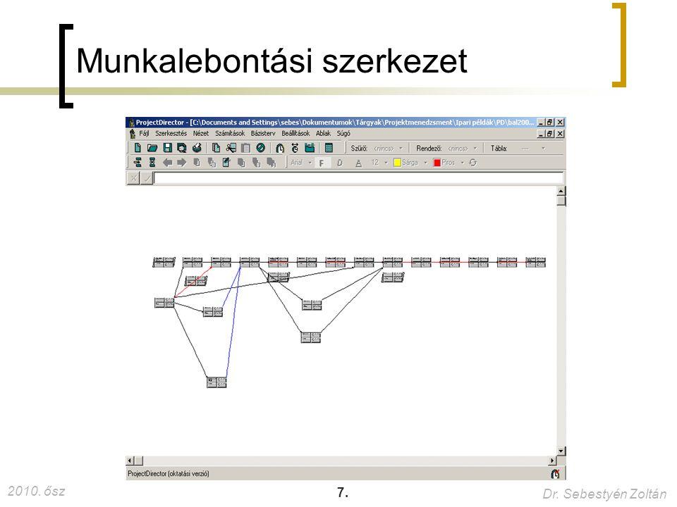 2010. ősz Dr. Sebestyén Zoltán 7. Munkalebontási szerkezet