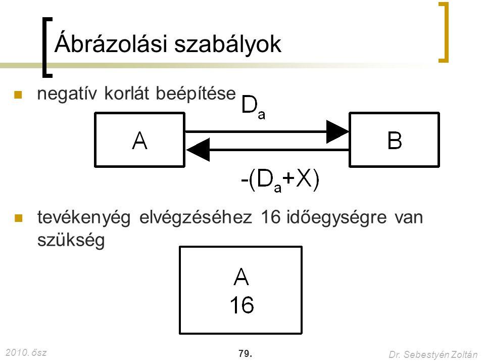 2010.ősz Dr. Sebestyén Zoltán 79.