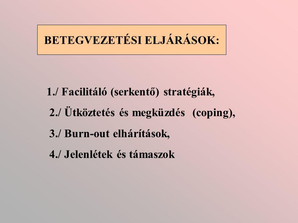 1./ Facilitáló (serkentő) stratégiák, 2./ Ütköztetés és megküzdés (coping), 3./ Burn-out elhárítások, 4./ Jelenlétek és támaszok BETEGVEZETÉSI ELJÁRÁS