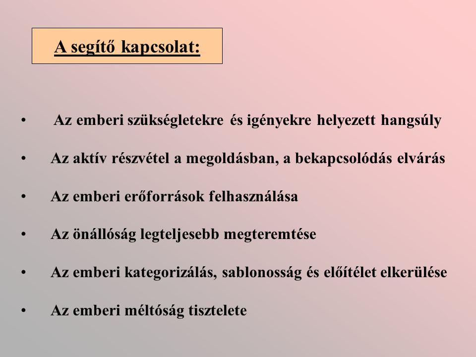 1./ Facilitáló (serkentő) stratégiák, 2./ Ütköztetés és megküzdés (coping), 3./ Burn-out elhárítások, 4./ Jelenlétek és támaszok BETEGVEZETÉSI ELJÁRÁSOK: