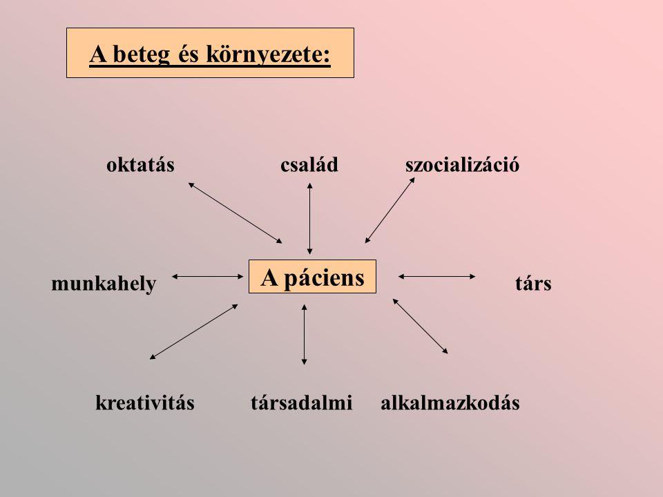 1./ Realitás - tesztelés, 2./ helyzet-hely-előzményismeret, 3./ Empathia, 4./ Jelen vagy - jelen vagyok, jövőorientáció 5./ Érzelem - áttétek kezelései, 6./ Elengedés, 7./ Kritikus elemzés.