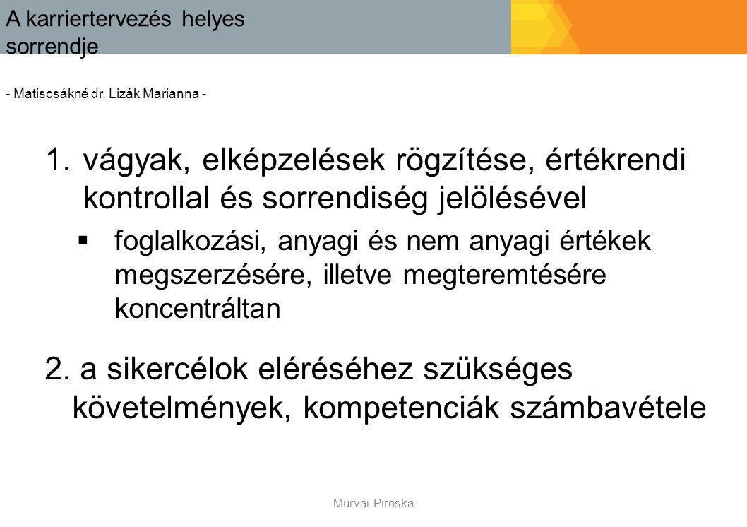 A karriertervezés helyes sorrendje - Matiscsákné dr. Lizák Marianna - 1.vágyak, elképzelések rögzítése, értékrendi kontrollal és sorrendiség jelölésév
