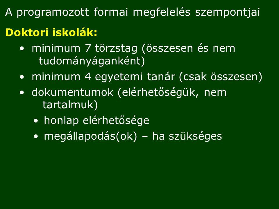 A programozott formai megfelelés szempontjai Doktori iskolák: minimum 7 törzstag (összesen és nem tudományáganként) minimum 4 egyetemi tanár (csak összesen) dokumentumok (elérhetőségük, nem tartalmuk) honlap elérhetősége megállapodás(ok) – ha szükséges