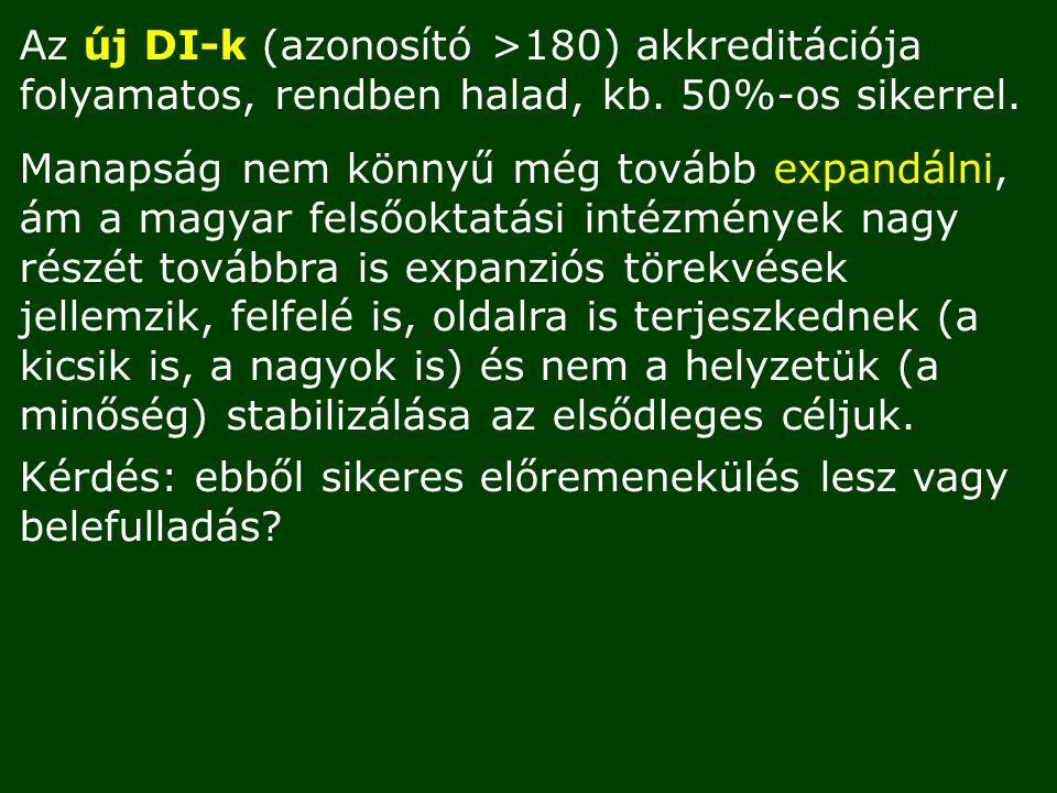 Az új DI-k (azonosító >180) akkreditációja folyamatos, rendben halad, kb.