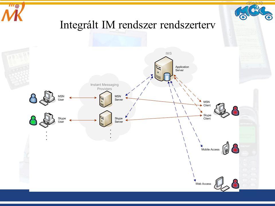 Integrált IM rendszer rendszerterv