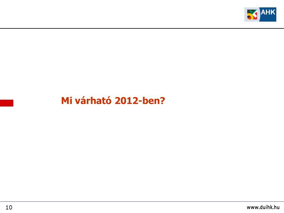 10 Mi várható 2012-ben?